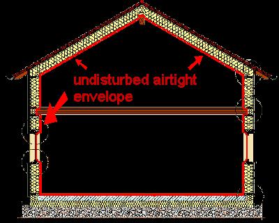 Passive House Airtightness